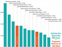 Click image for larger version.  Name:Boulevard Traffic Projections.jpg Views:209 Size:553.5 KB ID:10064